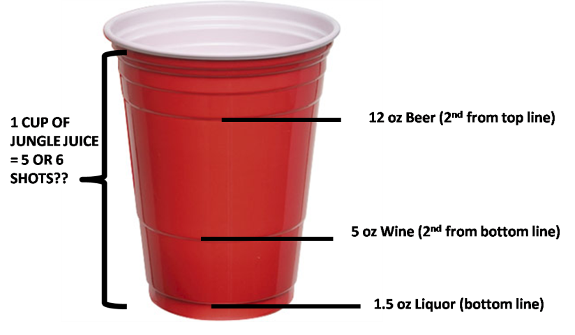 Calculate Amount Of Alcohol In A Drink