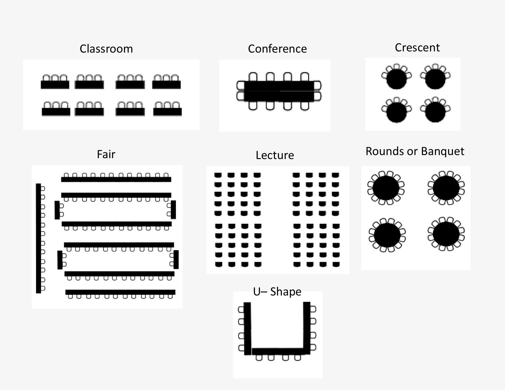 Room Set Up Types