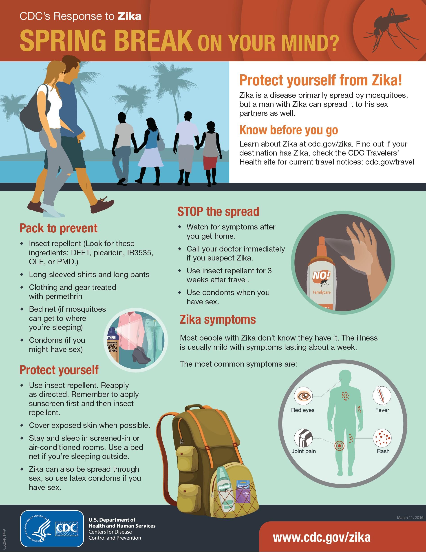 CDC_ZikaVirus