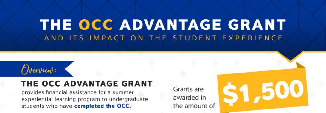 OCC-Advantage-snip